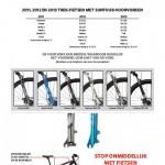 Terughaalactie Trek fietsen met Suntour voorvork